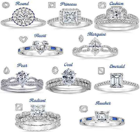How to pick out a wedding ring